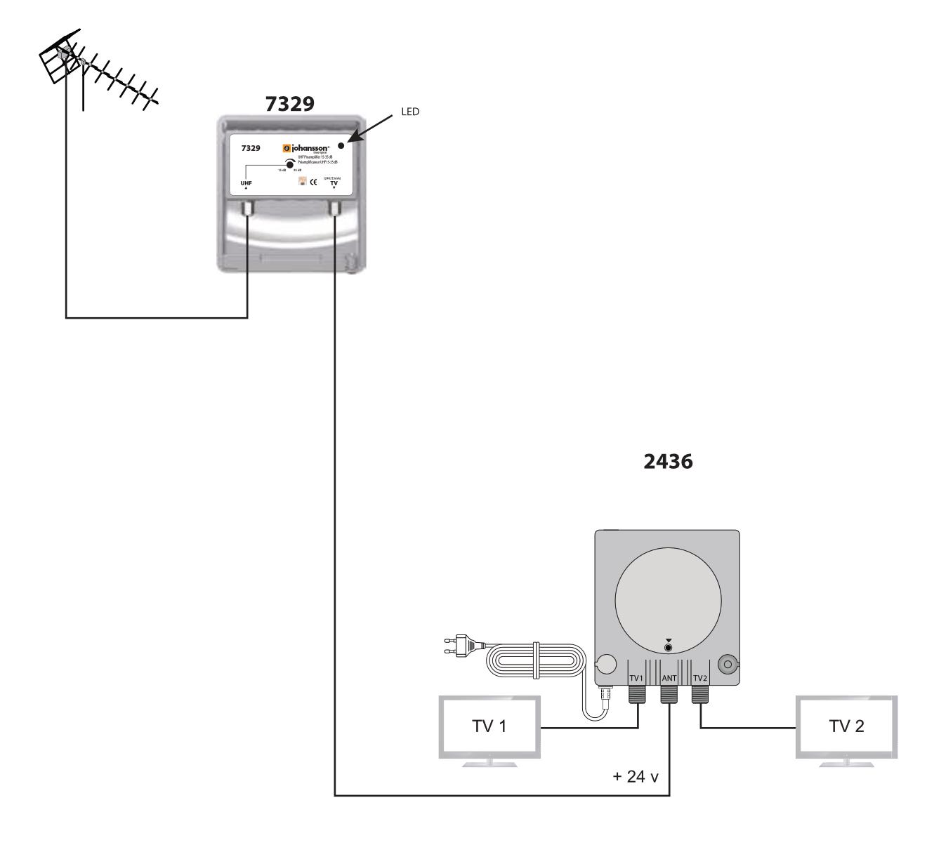 Johansson antenna erősítő LTE és 5G szűrővel - Használata